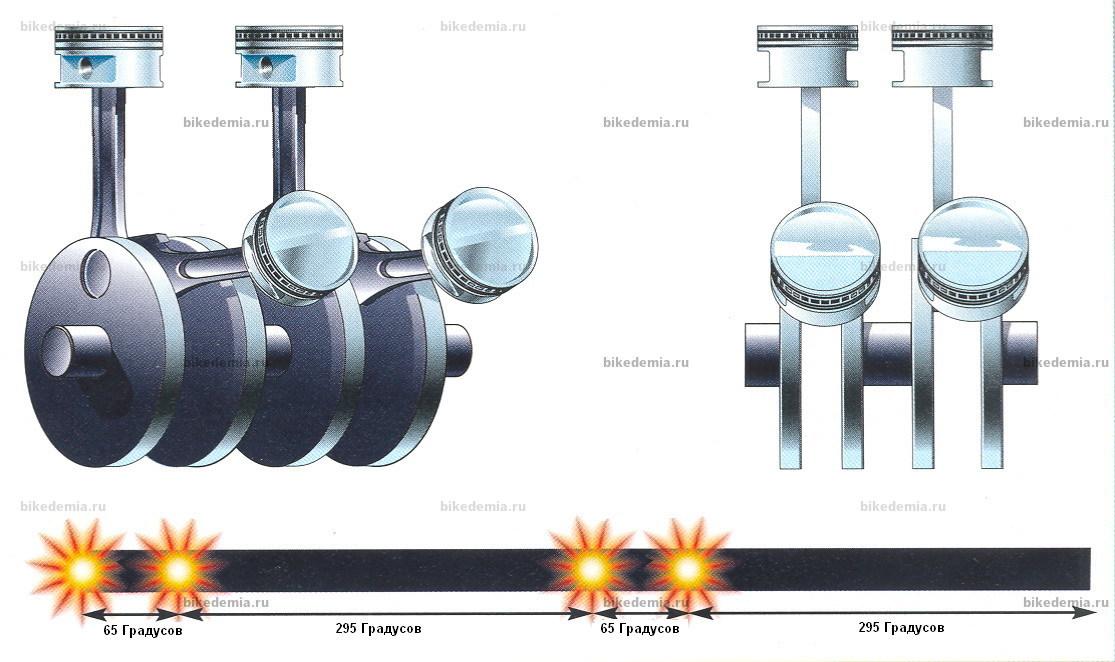 Схема двигателя работы V-4