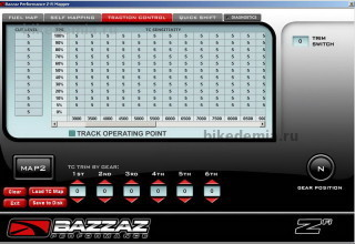 Экран настройки трэкшн-контроля BAZZAZ